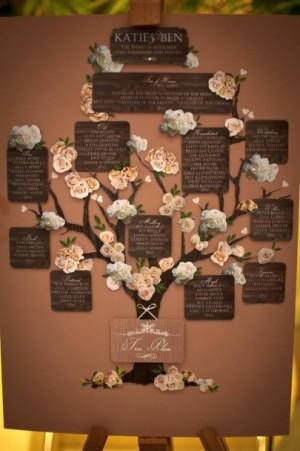 Marco floral árbol
